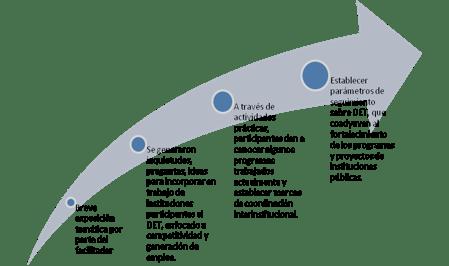 metodologiacurso