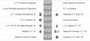 Joventut Almassora-Villarreal: Partido de la jornada en 2ª División Femenina