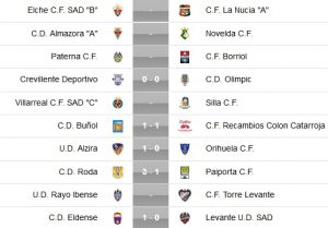 VIDEO: Resumen y goles de la jornada 31 de Tercera División