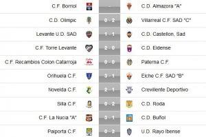 VIDEO: Todos los goles de la jornada 32 de Tercera División