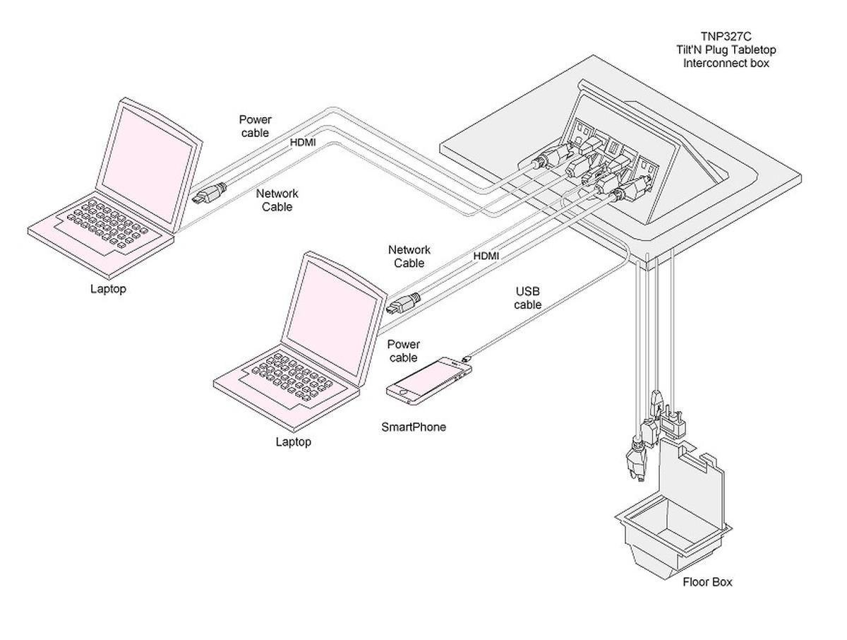 Altinex Tnp327s Pop Up Table Box W 2 Usb 3 0 2 Hdmi 2