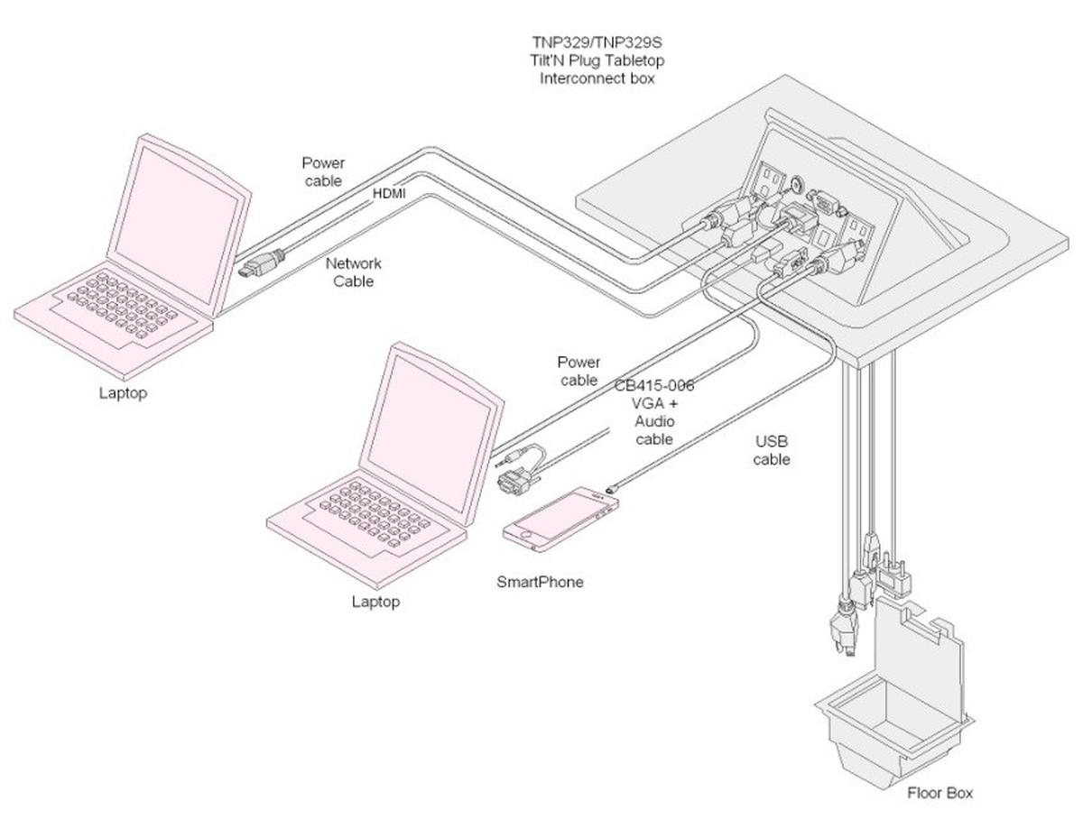 Altinex Tnp329 Tilt Up Table Box W 1 Usb 3 0 1 Vga 1