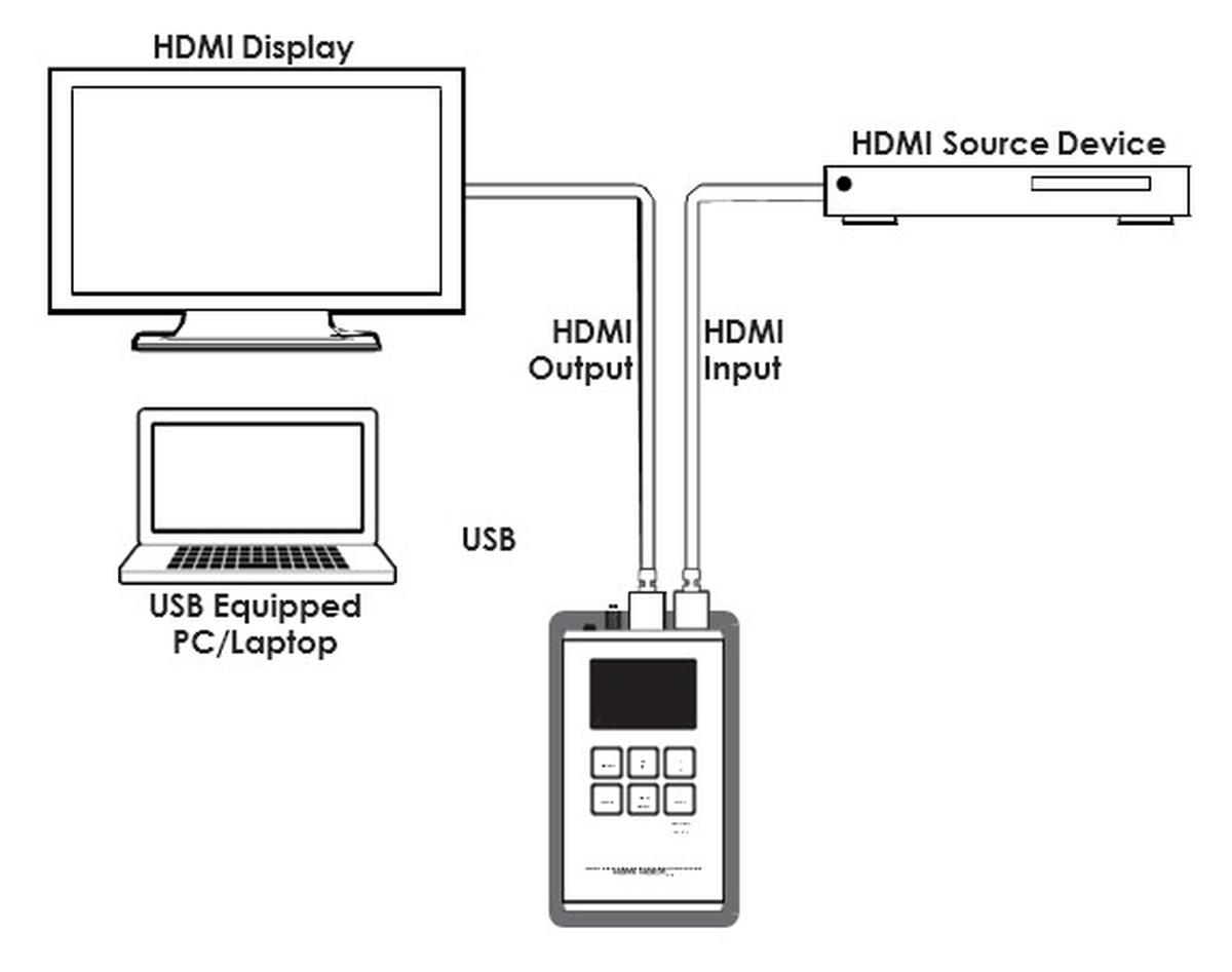 Altinex Te460 137 2k 4k Hdmi Signal Generator Andyzer