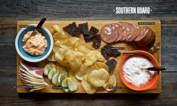Southern Board