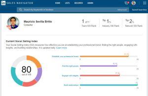 Current Social Selling Index ConfiguroWeb