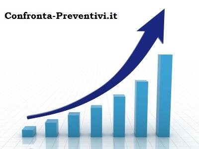 crescita-confronta-preventivi