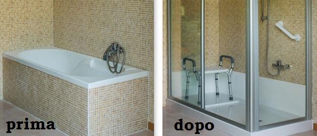 Trasformazione della vasca in un box doccia - Confronta-Preventivi.it
