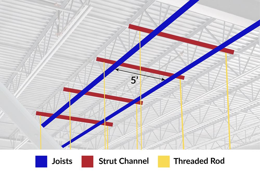 Strut – Conklin Metal Industries