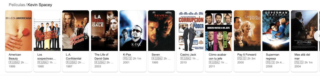 Películas Kevin Spacey
