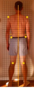 posture self evaluation - rear view