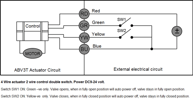 dc motor wiring diagram dc image wiring diagram dc motor wiring diagram 4 wire jodebal com on dc motor wiring diagram