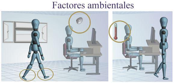 Factores ambientales en la ergonom a cursos gratis for Que es la ergonomia en la oficina