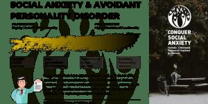 Specific Social Anxiety (2) 3 Specific Social Anxiety 2