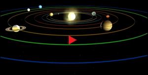 Ons zonnestelsel was een ideaal object voor Newton's 'hemelse' wetenschap. Animatie.