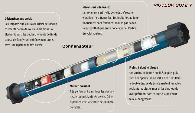 Moteur Somfy Changer Le Condensateur Reparation Store Et Volet