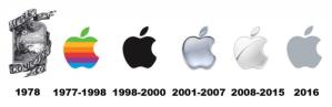 Dele a su marca un cambio de imagen (logotipo, eslogan ...) gracias a cambio de marca! 4