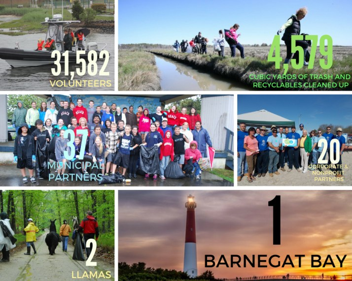 Barnegat Bay « Conserve Wildlife Foundation of New Jersey