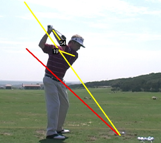 David Toms Top Of Backswing
