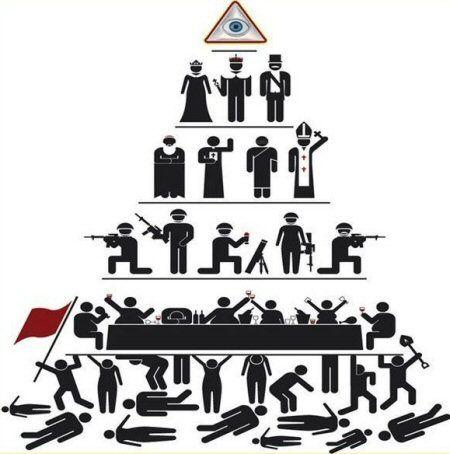 https://i1.wp.com/www.conspirazzi.com/wp-content/uploads/2010/07/illuminati-control.jpg