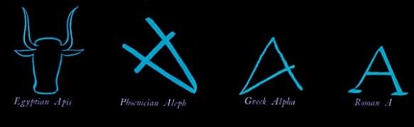 Aleph Roman Greek