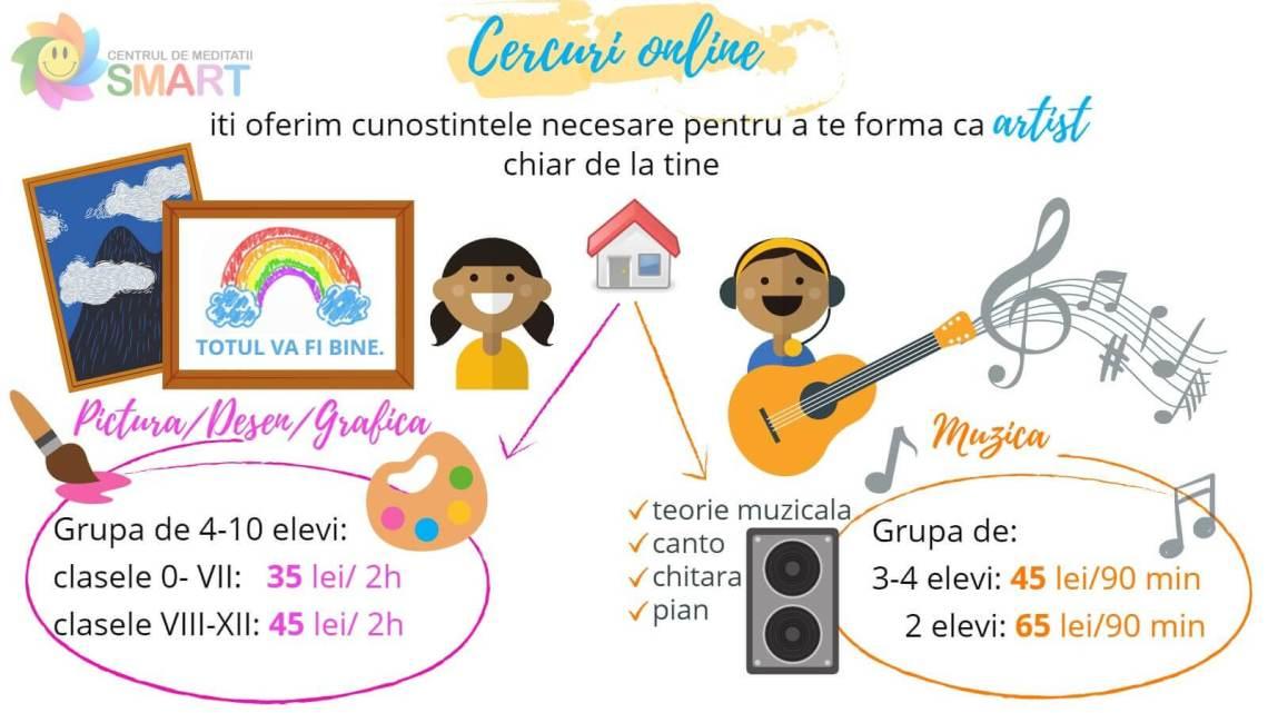 Tarife cercuri online pictura desen muzica pian canto chitara vara 2020 Centrul Smart Constanta