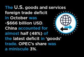 13 Mid-December Economic Nuggets Graphic