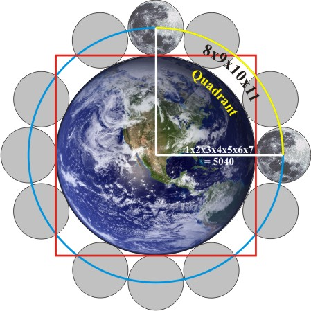 Polar Radius Of Earth - The Earth Images Revimage.Org