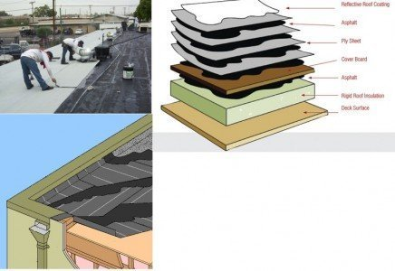 Built-up-Roof