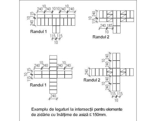Exemplu de legaturi la intersecţii vilared