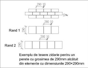 Exemplu de tesere zidarie2 vilared