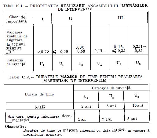 categorie_urgenta