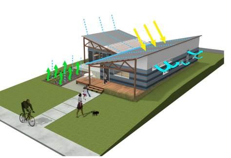 Resultado de imagen para casas sustentable