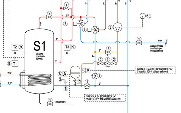 Progetto impianti ACS