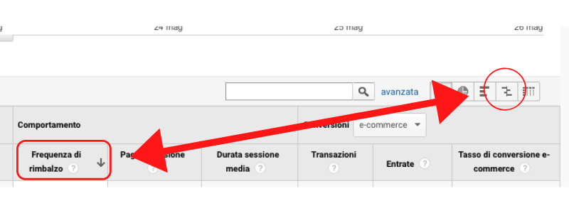 google analytics frequenza di rimabalzo