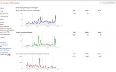 del seorock del posizionamento e del search engine marketing