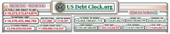 US Debt Clock - Fiscal Cliff
