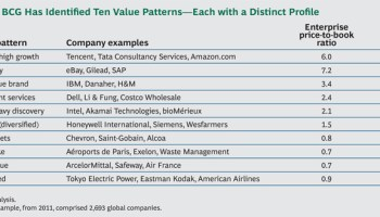 Marketing Theories   BCG Matrix SlideShare
