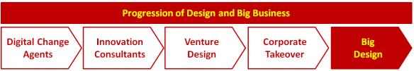 Consultantsmind Big Design