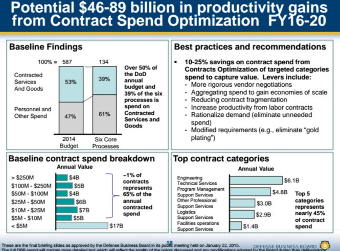 consultantsmind-pentagon-mckinsey-90b-from-contract-optimization