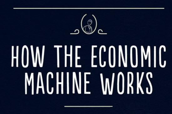 economic-machine-works