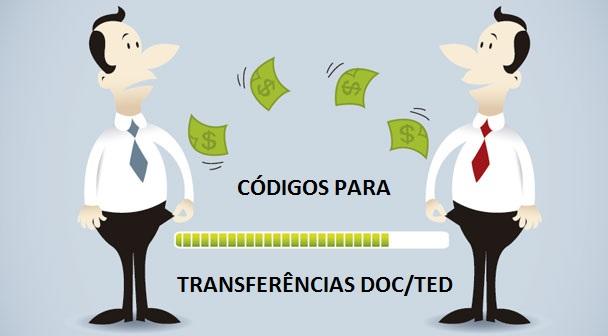 Número dos bancos para DOC e TED