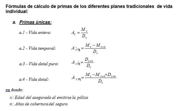 Fórmulas de primas únicas