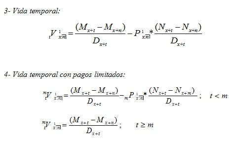 Reservas matemáticas PNN 2