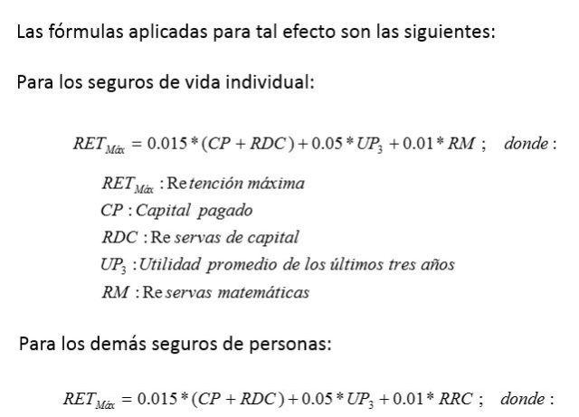 formulas-retencion-1