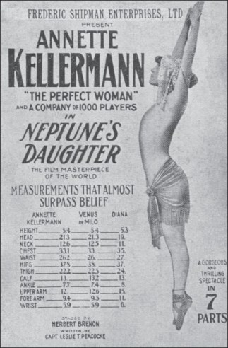 "Ad for the silent film, Neptune's Daughter, showing Kellerman's measurements. Fitness experts of the time labeled Kellerman as ""the perfect woman."""
