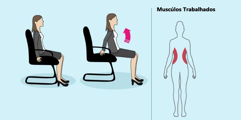 ombros min - Exercícios no escritório: 4 rotinas simples que podem ajudar