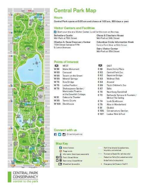 Central Park - Mapa