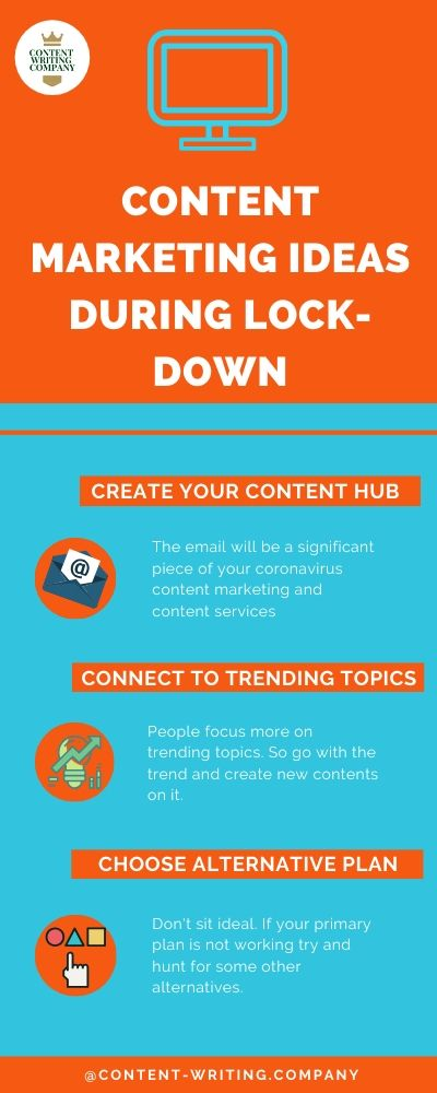 Content marketing ideas during Lock down