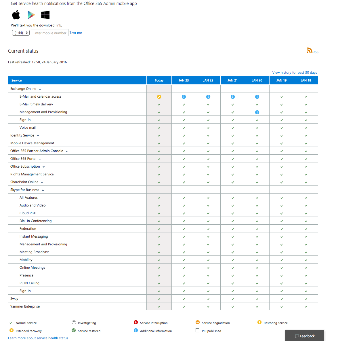Is My Data Safe On Sharepoint Online And Office 365