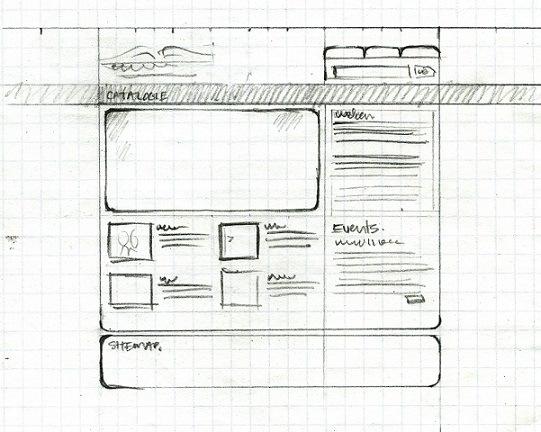 créer site freelance